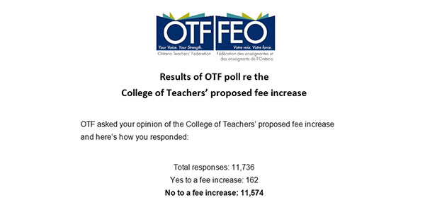 Ontario Teachers Say NO to Proposed OCT Fee Increase